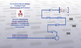 estrategias de penetración en el mercado internacional