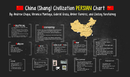 China (Shang) Civilization