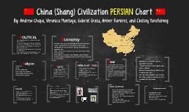 China (Shang) Civilization