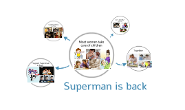 Superman is back