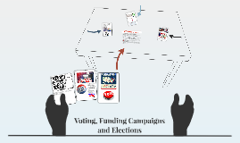 Voting, Funding Campaigns and Elections