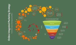 Copy of Integrated Marketing Strategy