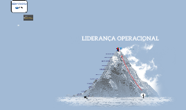 Curso Liderança Operacional CSN - Volta Redonda/RJ 2015