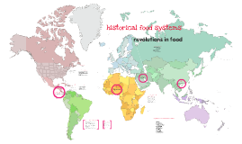 Historical Food Systems
