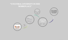 """CULTURAL DIVERSITY IN THE WORKPLACE"""