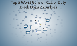 Top 5 Worst Guns on Call of Duty Black Opps 2 Zombies