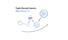 Projeto Educação Financeira
