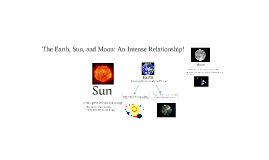 Earth, Sun, and Moon: An Intense Relationship!