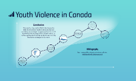 Youth Violence in Canada