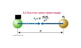 5.1 Њутнов закон гравитације