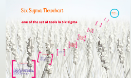 Copy of Basics of the Six Sigma Flow Chart