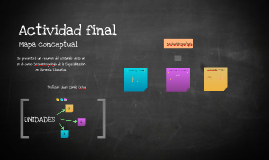 Copy of Copy of Copy of Copia de Mind Mapping Template