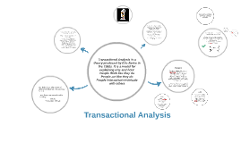 Management -Transactional Analysis