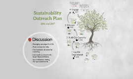 Sustainability Outreach Plan