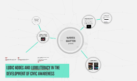 Civic Awareness: Ludic Nodes and Ludoliteracy