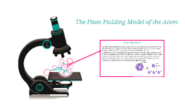 Copy of The Plum Pudding Model of the Atom