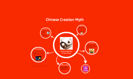 Copy of Chinese Creation Myth
