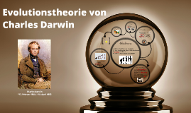 Copy of Charles Darwin  - Begründer der Evolutionstheorie