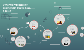 Dynamic Processes of Coping with Death, Loss, & Grief