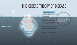 Copy of THE ICEBERG THEORY OF DISEASE