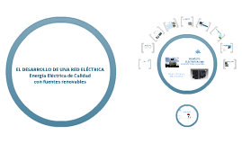Red Electrica Inteligente Smart -Almacenamiento Energetico