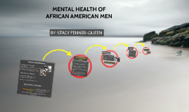 Mental Health of African American Men