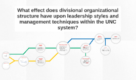 What effect does divisional organizational structure have up