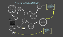 Copy of Die Stadt im Mittelalter