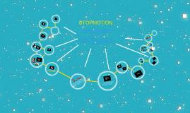 Historia de la Animación Stop Motion