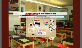 Infographics in the Classroom - ITEC Spring 2015