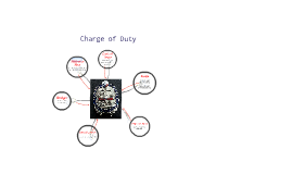 Copy of Charge of Duty
