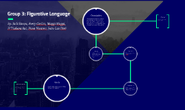 Group 3: Figurative Language