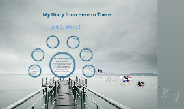 Copy of My Diary from Here to There