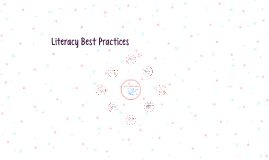 Literacy Best Practices