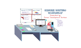 Copy of Introduction To Resume Writing