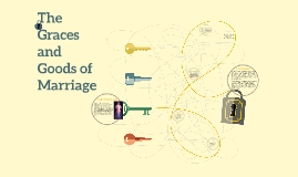 The Graces and Goods of Marriage