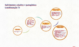Sofrimento Criativo e patogênico (continuação 5)