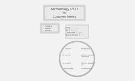 Methodology of ELT for Customer Service