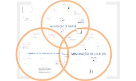 Mineração de Grafos (Bioinformática)