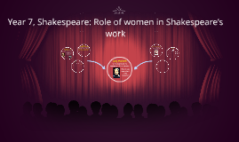 Year 7, Shakespeare: Role of women in Shakespeare's works