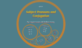 Subject Pronouns and Conjugation