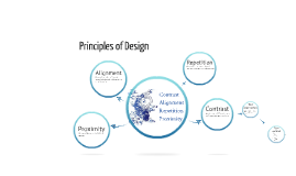 Principles of Design: Repetition