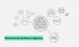 Media Involvement and Influence in Afghanistan