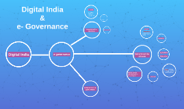 Copy of Digital India & e-Governance
