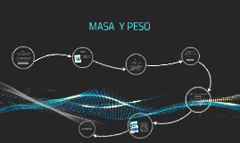 Copy of MASA  Y PESO