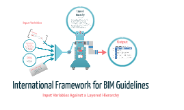 International Framework for BIM Guidelines - Concept for Comment