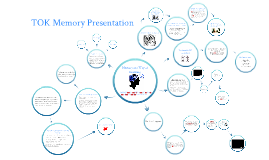 Copy of TOK Memory Presentation