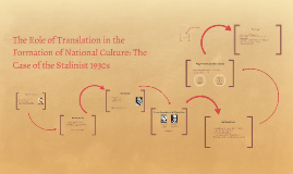 The Role of Translation in the Formation of National Culture