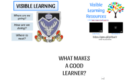 Visible Learning ESLT & Impact Coaches