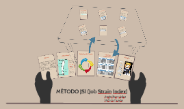 Copy of MÉTODO JSI (Job Strain Index)